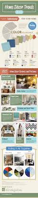 Decor Trends 2013 Home Decor Trends For 2013 Infographic