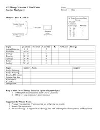 2015_16 Ap Biology Semester 1 Final Exam Conversion Sheet