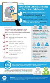 best images about goodwill job seeker tips how your online presence affects your job search don t forget to clean up seeker helpseeker tipsjob