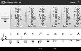 How To Play Flute Finger Chart New Free Printable Clarinet Fingering ...