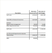 13 Chruch Budget Templates Word Pdf Excel