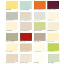 Kitchen Paint Colour Chart Dulux Easycare Kitchen Matt Caramel Latte 2 5l