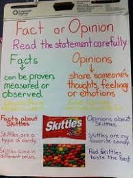 Fact Vs Opinion Anchor Chart Posts Similar To Fact And Opinion Juxtapost