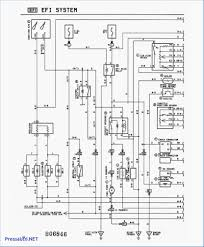fuse box codes under hood fuse box diagram \u2022 free wiring diagrams 2004 ford explorer 4.0 fuse box diagram at Ford Explorer 2004 Fuse Box