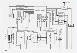 loncin 70cc quad wiring diagram bestharleylinks info loncin 70cc quad wiring diagram famous chinese 110cc atv wiring diagram gallery electrical