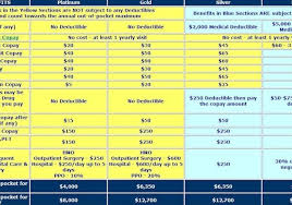 Affordable Health Insurance Quotes Anthem Blue Cross Individual Best Blue Cross Health Insurance Quotes