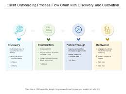 Hr Onboarding Flow Chart Client Onboarding Process Flow Chart With Discovery And