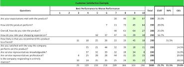 Survey Template Pdf Summitreach Co