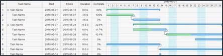 T Chart Beautiful T Chart Template Elegant Gantt Chart Examples Gant ...