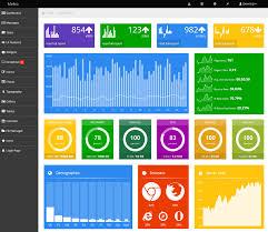 Metro Template Metro Style Free Admin Dashboard Template Dashboard