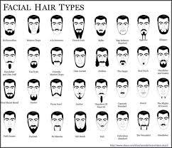 Boy Hairstyle Names The 25 Best Men Hairstyle Names Ideas Men Haircut 6166 by stevesalt.us
