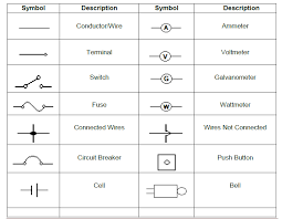 common electrical symbols electrical symbols pictures at Electrical Symbols