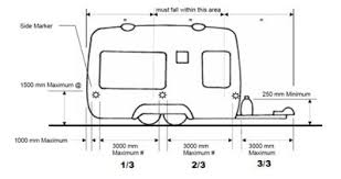 trailer light wiring diagram australia wiring diagram Australian Trailer Wiring Diagram led trailer tail light wiring diagram australia trailer wiring diagram