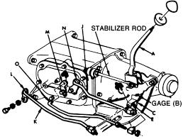 similiar hurst shifter linkage diagram keywords image wiring diagram engine schematic on hurst shifter wiring diagram