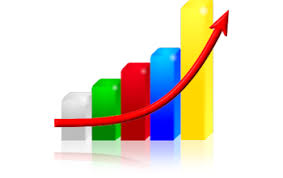 Image result for growth chart business