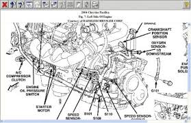 2008 chrysler sebring wiring diagrams schematics and wiring diagrams fuse box diagram for 2008 chrysler sebring image about