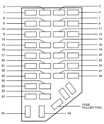 2000 mazda b3000 fuse box diagram free download wiring diagram 2003 mazda b2300 fuse box 2003 mazda b3000 fuse box diagram best of ford ranger 1996 fuse box rh amandangohoreavey com