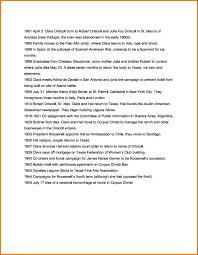 bio outline template mailroom clerk bio outline template template sample biography outline sample biography outline sample personal biography outline sample biography paper outline sample