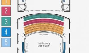 The Dome At Oakdale Theatre Seating Chart The Dome At