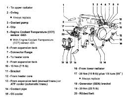 how to 2 0 thermostat and coolant flush the following diagrams have some torque specs the most critical is the spec for the t stat housing stripping out these bolts will lead you to installing a