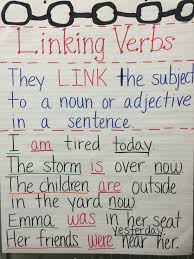 Verb Anchor Chart 4th Grade Am Are Was And Were Anchor Chart Linking Verbs Linking