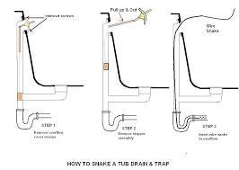 delta bathtub drains drain bathtubs tub installation instructions assembly problems opening pop up bathtub delta tub drain faucet repair stopper removal