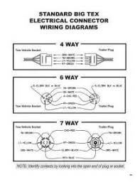 wiring diagram for a big tex dump trailer readingrat net best of Tractor-Trailer Electrical Wiring Diagrams wiring diagram for a big tex dump trailer readingrat net best of wire with wiring diagram for big tex trailer