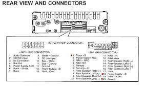 wiring diagram for clarion car stereo honda car radio stereo audio wiring diagram for a car radio wiring diagram for clarion car stereo honda car radio stereo audio wiring diagram autoradio connector