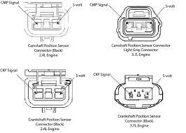 jeep crank position sensor wiring wiring diagram list jeep crank position sensor wiring wiring diagram jeep crank position sensor wiring
