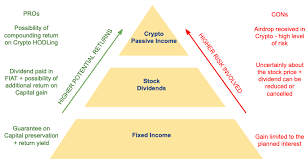 Our service oriented towards any kind of investor, whether a beginner or an advanced professional. How To Earn A Passive Income With Crypto Coinrule