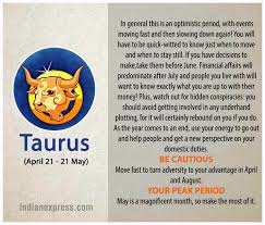 2018 Zodiac Chart 2018 Horoscope For All Zodiac Signs Find Out What The Stars