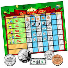 How To Make A Responsibility Chart Details About Cadily Cash Reward Chart Magnetic Chore Chart For Kids Chore Reward Chart