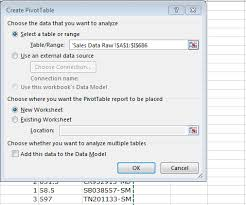 How To Use Pivot Charts In Excel 2016 How To Create A Pivot Table In Excel Pivot Tables Explained