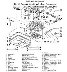 similiar audi 3 0 engine diagram keywords there are 7 solenoids but there not numbered 1 7 since not all of the · audi 3 0 engine diagram