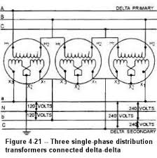 topic single phase transformer wiring Single Phase Transformer Wiring Diagram figure 4 21 shows the proper connections for three single phase distribution transformers connected to a three phase three wire ungrounded delta transformer wiring diagrams single phase