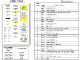 1999 f550 fuse box 1999 wiring diagrams