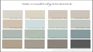 Sherwin Williams Color Palette Popular Interior Paint Colors 23 Popular Interior House Paint