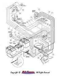 1993 electric club car wiring diagram electrical wiring diagram 1996 club car wiring diagram 48 volt 1992 1996 carryall 1, 2 & 6 by club car club car