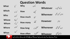 Urdu Grammar Charts 72 Conclusive English Tenses Chart In Urdu Pdf