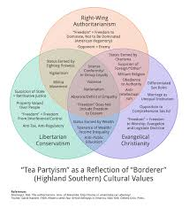 Puritans And Quakers Venn Diagram Puritans And Separatists Venn Diagram Magdalene Project Org