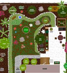 Small Picture Year Kitchen Garden Design Plan From Motherearthliving Keyhole