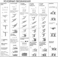 Translate Russian Crochet Patterns To English Tables