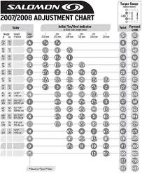 Salomon Ski Boot Size Chart Becky Chain Reaction Redwood