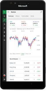 Portfolio Manager And Stock Watchlist Msn Money