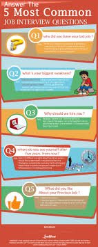 Answer The 5 Most Common Job Interview Questions Visual Ly
