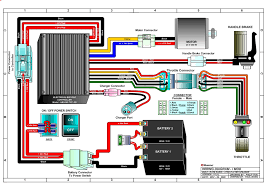 schematic diagram for electric scooter schematic wiring diagram for elec scooter wiring auto wiring diagram schematic on schematic diagram for electric scooter