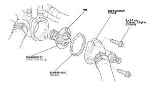 g timing chain kit wiring diagram for car engine hyundai santa fe fog light wiring harness furthermore infiniti g37 parts diagram likewise hyundai santa fe