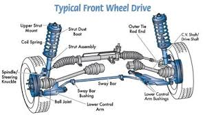 car diagram car auto wiring diagram ideas car diagram parts car image wiring diagram on car diagram
