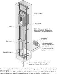 i class card reader wiring diagram photo album wire diagram card reader wiring diagram further pumping unit diagram on elevator card reader wiring diagram further pumping unit diagram on elevator