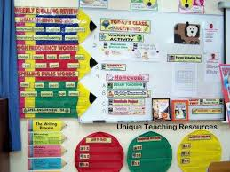 Chart Display Classroom Bulletin Board Displays